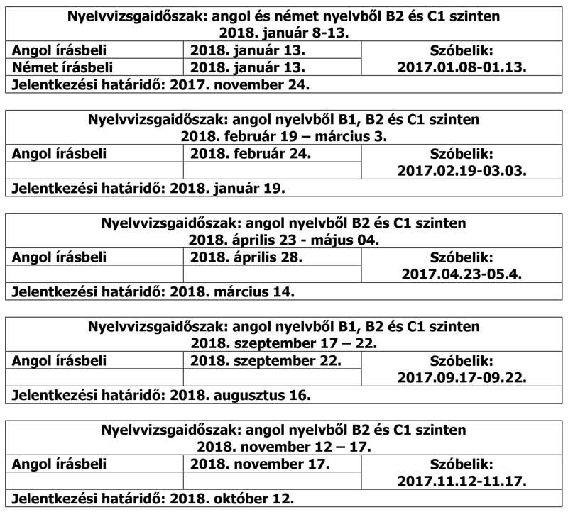 Pannon 2018-as vizsgaidőszakok