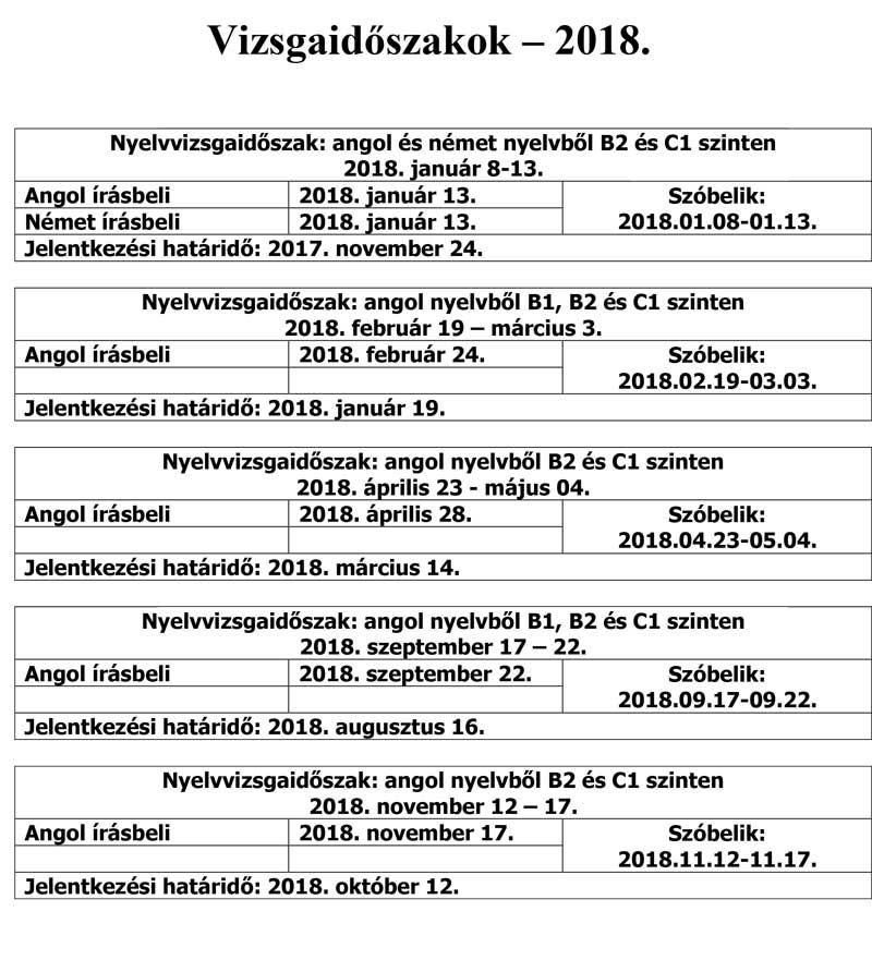 Pannon_2018_vizsgaidoszakok